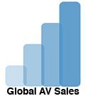 Global AV Sales for consumer electronics manufacturers